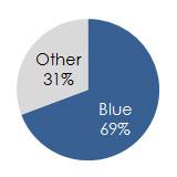 blue-v-other.jpg